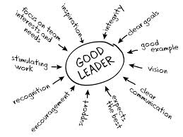 leadership-perdm